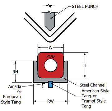 steel punch process